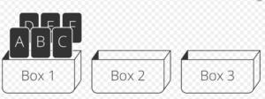 جعبه لایتنر