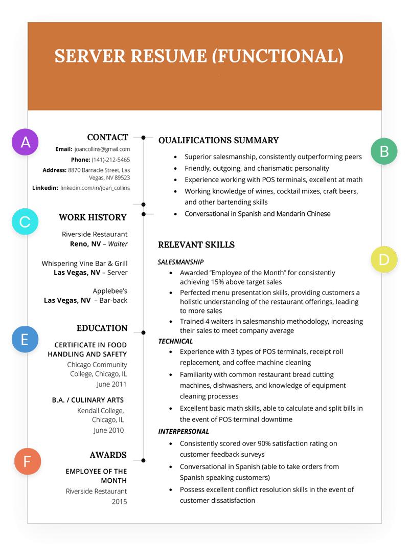 مراحل مختلف یک رزومه نویسی موفق