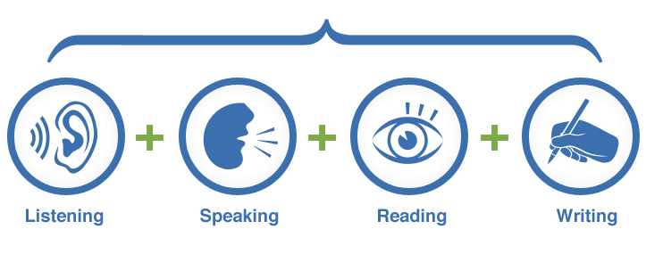چهار مهارت General IELTS Reading Speaking Writing Listening