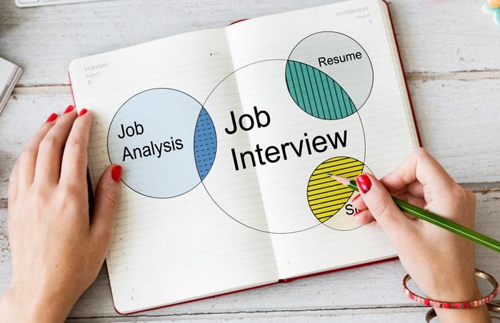 دانستن قوانین نوشتن رزومه انگلیسی اولین گام برای یافتن شغل رویایی شماست