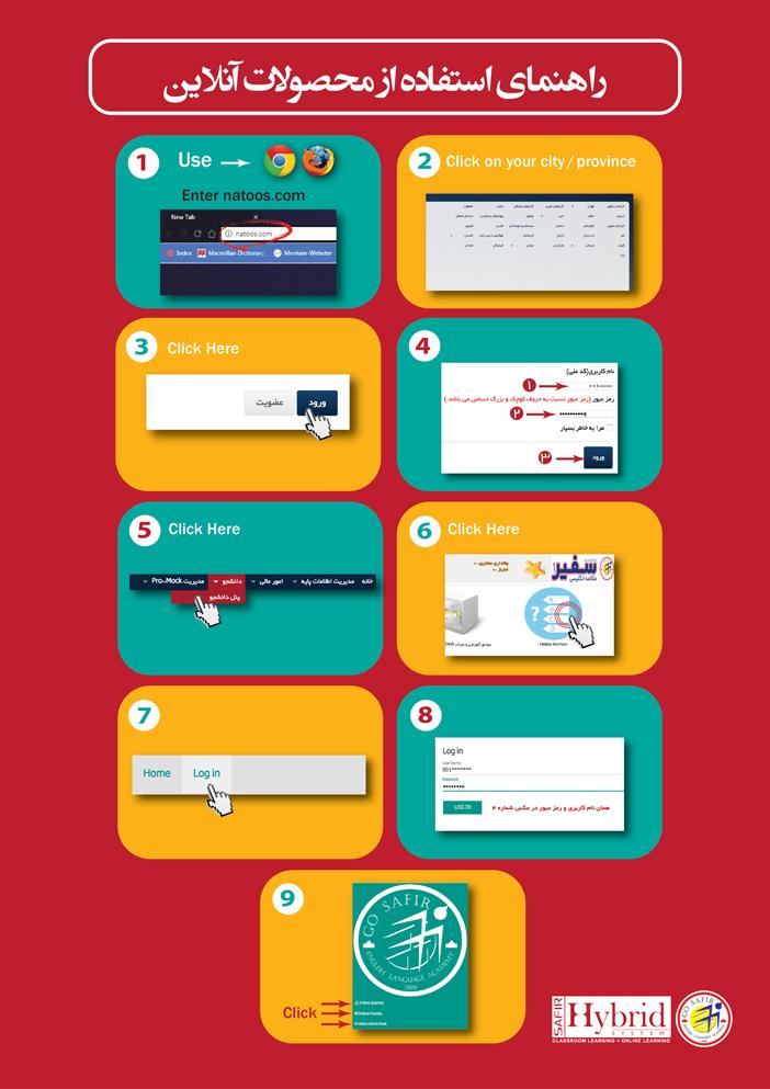راهنما محصولات آنلاین