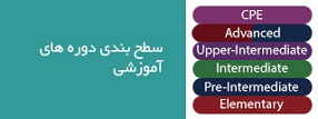 موسسه سفیر-سطح بندی دوره های آموزشی