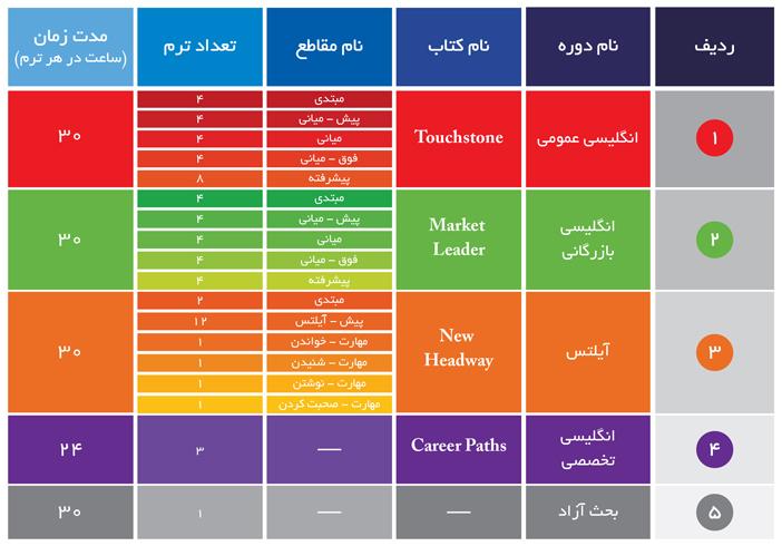 موسسه سفیر- بازاریابی شرکت ها