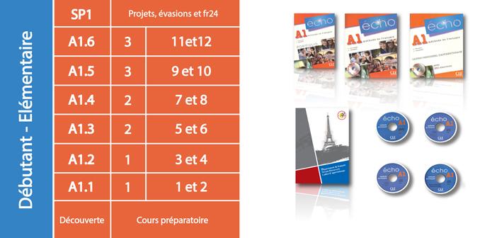 آموزشگاه زبان فرانسه و موسسه زبان فرانسه