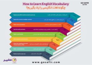 یادگیری vocabulary