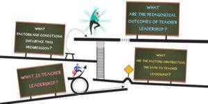 کارگاه آنلاین پرسش و پاسخ (Teacher Education (Teacher Leadership