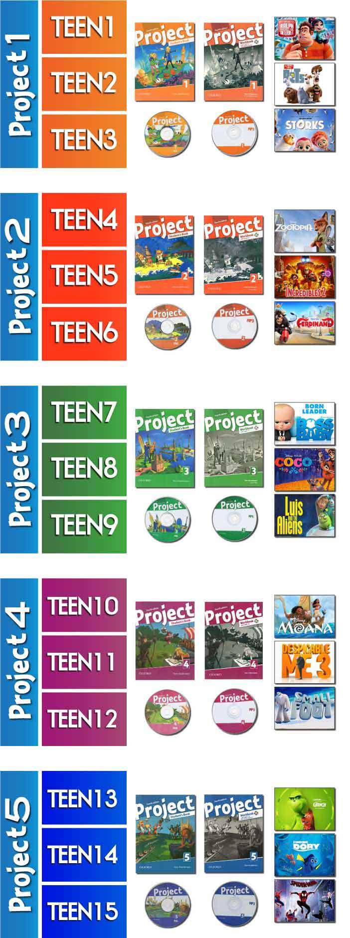 کتاب زبان نوجوانان PROJECT