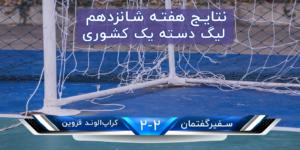 نتایج هفته شانزدهم لیگ دسته یک کشور