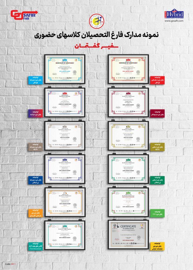 مدارک فارغ التحصیلان